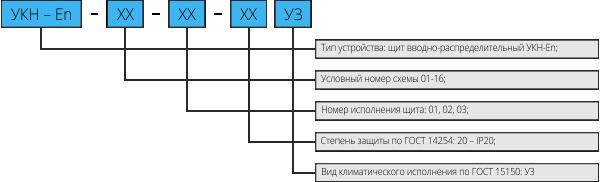Структура условного обозначения УКН-En