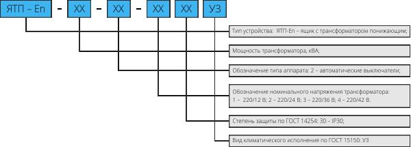 Структура условного обозначения ЯТП-En